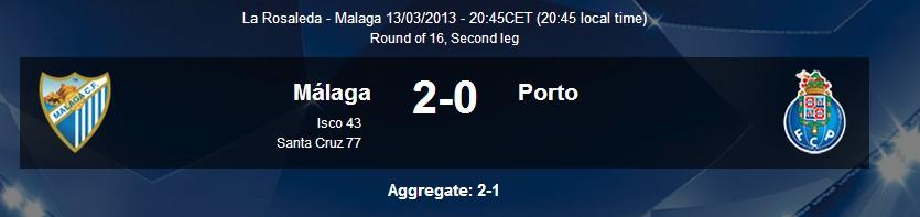 MALAGA PORTO 2-0