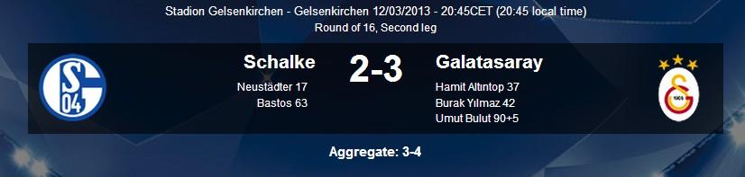 Schalke Galatasaray