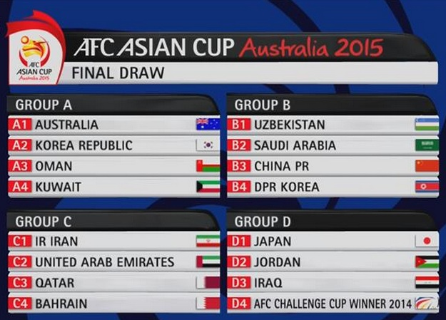 2015 Asian Cup DRAWS