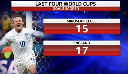 Anglia v Klose