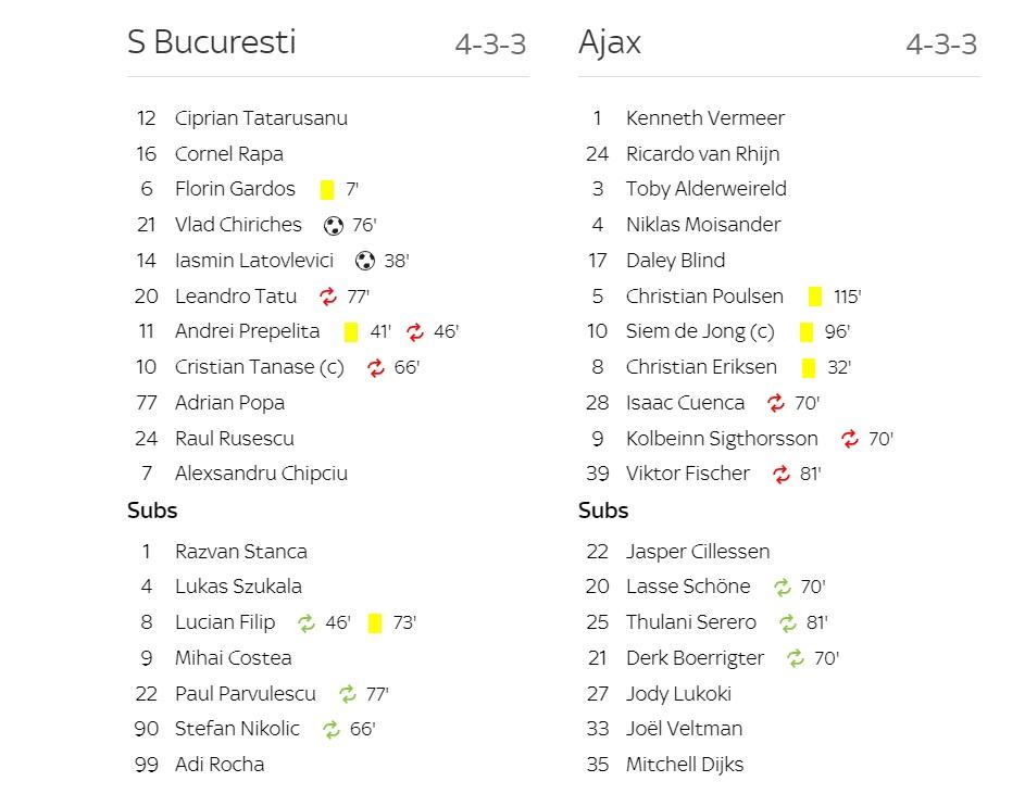 Steaua Ajax