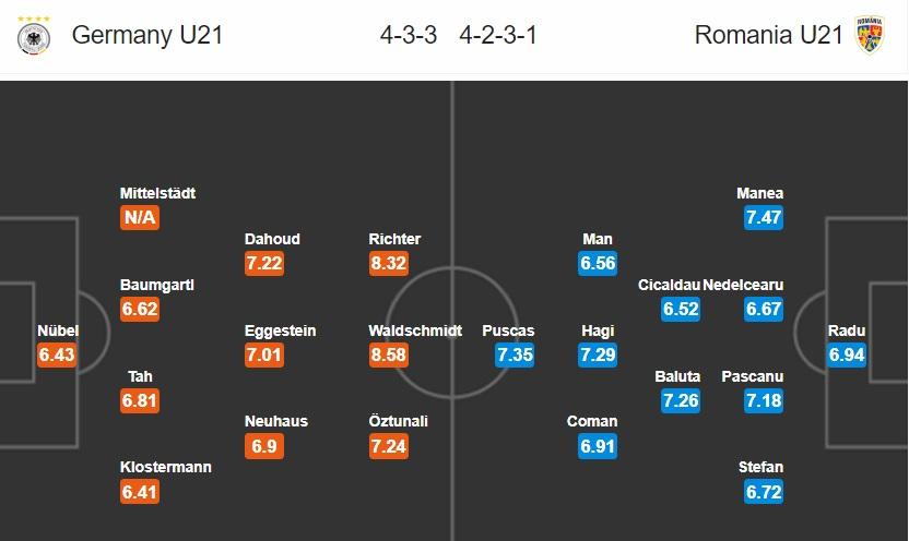 Romania-Germania-U21
