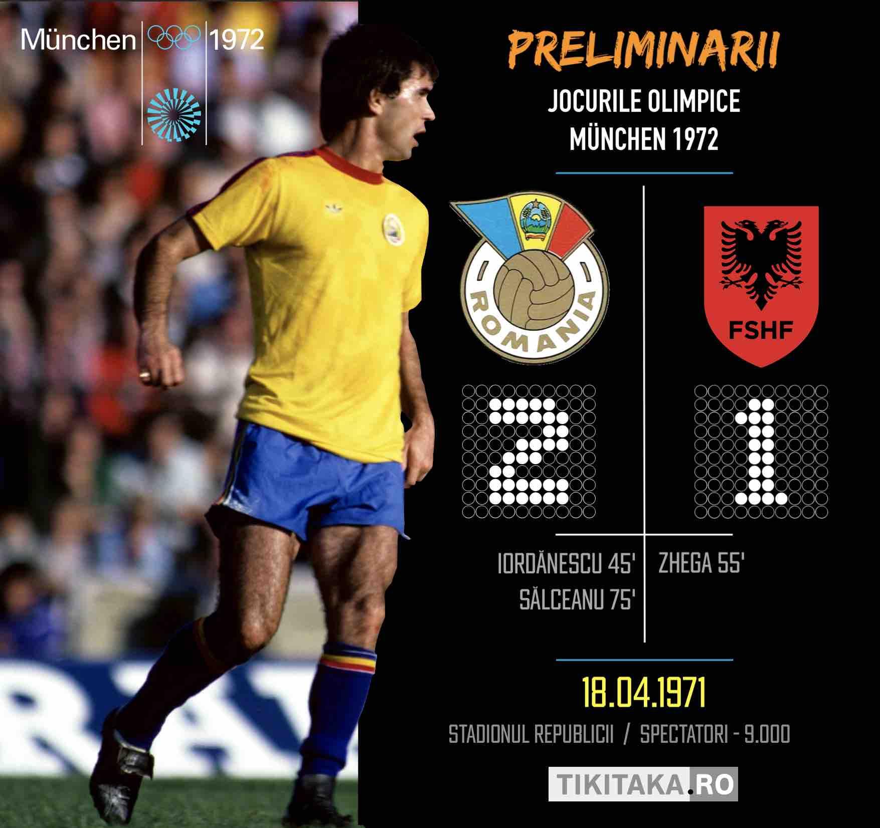 Romania Albania 1971