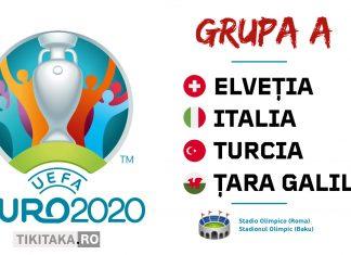 EURO2020 - GRUPA A