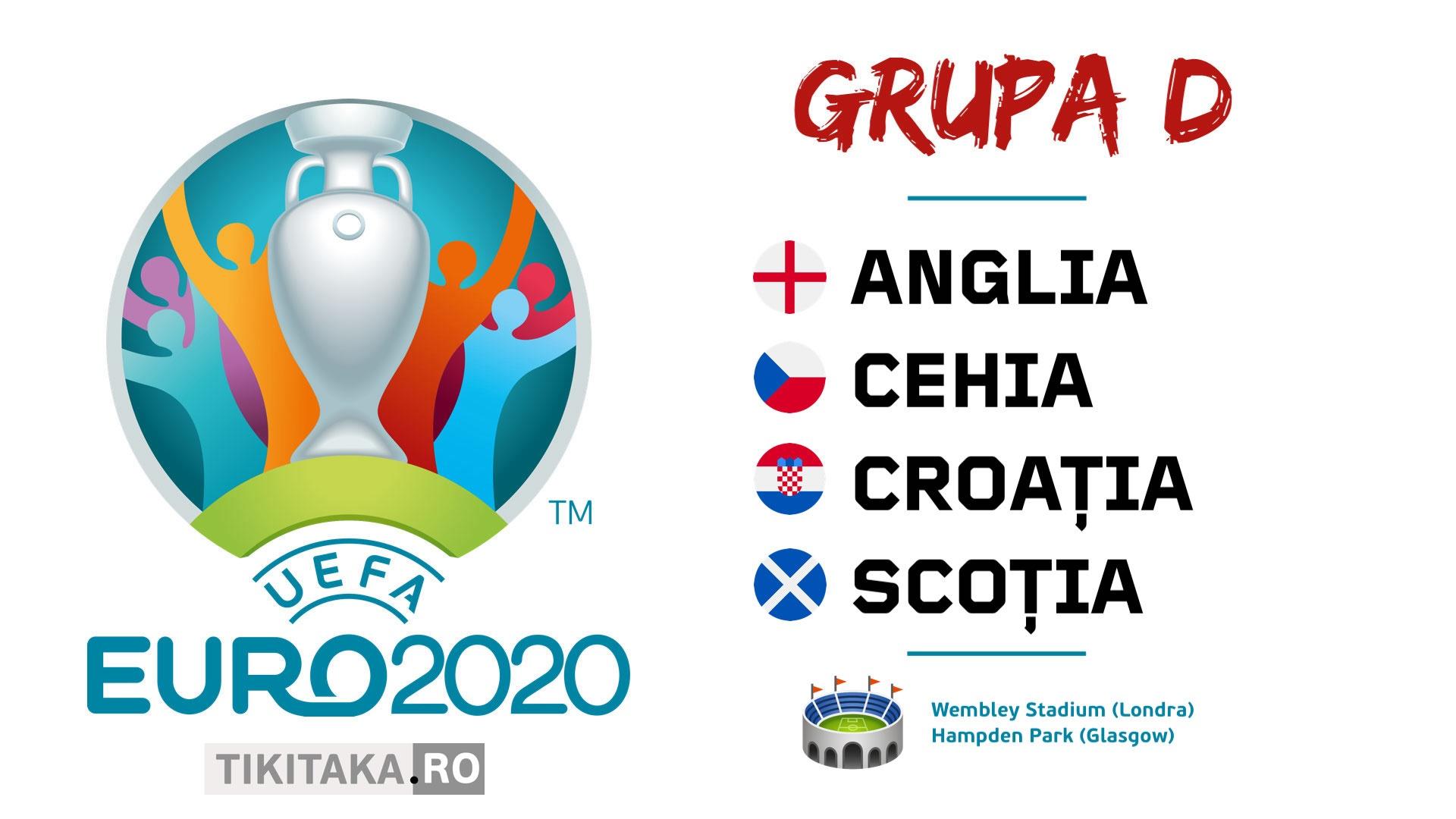 EURO2020 - GRUPA D